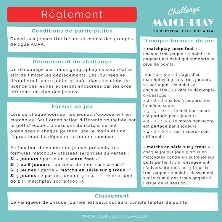 Reglement challengemp 2